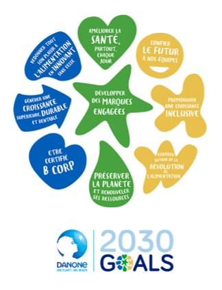 Danone-manifesto-innovation-accelerator